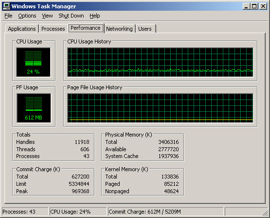 Windows XP CPU graph performance